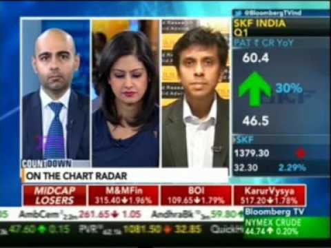 Watch Mr. Dharmesh Kant on Bloomberg for the show TV  Countdown