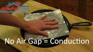 Radiant Barrier Foil Insulation - Why Is Air Gap or Space Required? Thumbnail