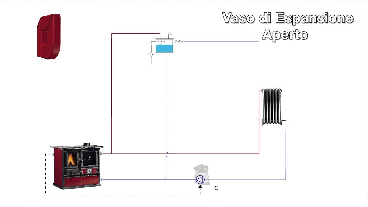 Instalacion chimenea estufa hidro en vaso de expansion - Chimeneas para calefaccion por agua ...