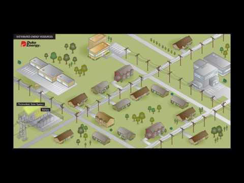 Smart Grid: Virtual Power Plant