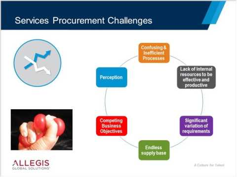 Benefits of a Standalone Services procurement Program