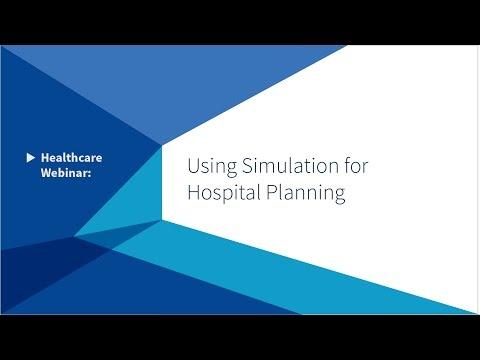 Hamad Medical Corporation: Using Simulation For Hospital Planning