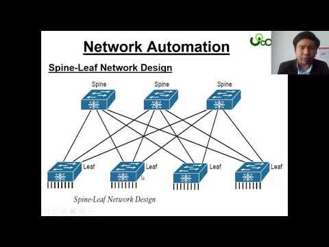 CCNA - รู้จัก Spine และ Leaf Switch โดย Mr.Jodoi