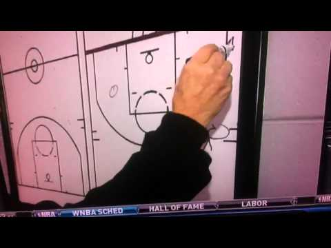Tex Winter Triangle Offense