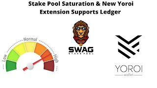 Copy of Stakepool Saturation and Yoroi Update With Leger Support