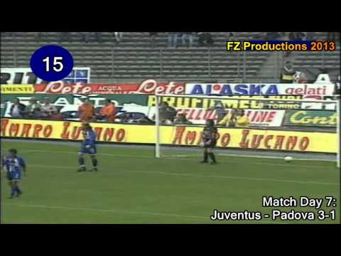 Alessandro Del Piero - 188 goals in Serie A (part 1/6): 1-27