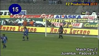 Alessandro Del Piero - 188 goals in Serie A (part 1/6): 1-27 (Juventus 1993-1997)