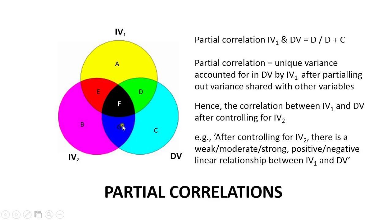 correlations explained