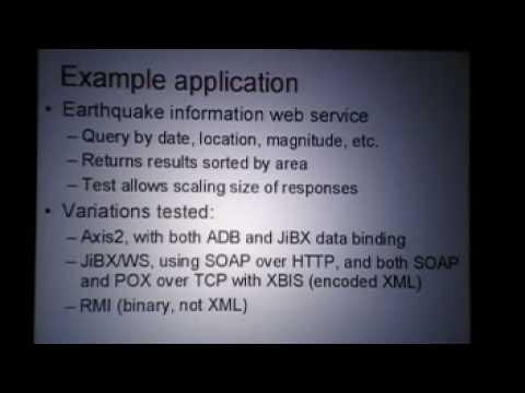 JiBX XML Parsing by Dennis Sosnoski