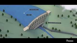 Come funziona una centrale idroelettrica
