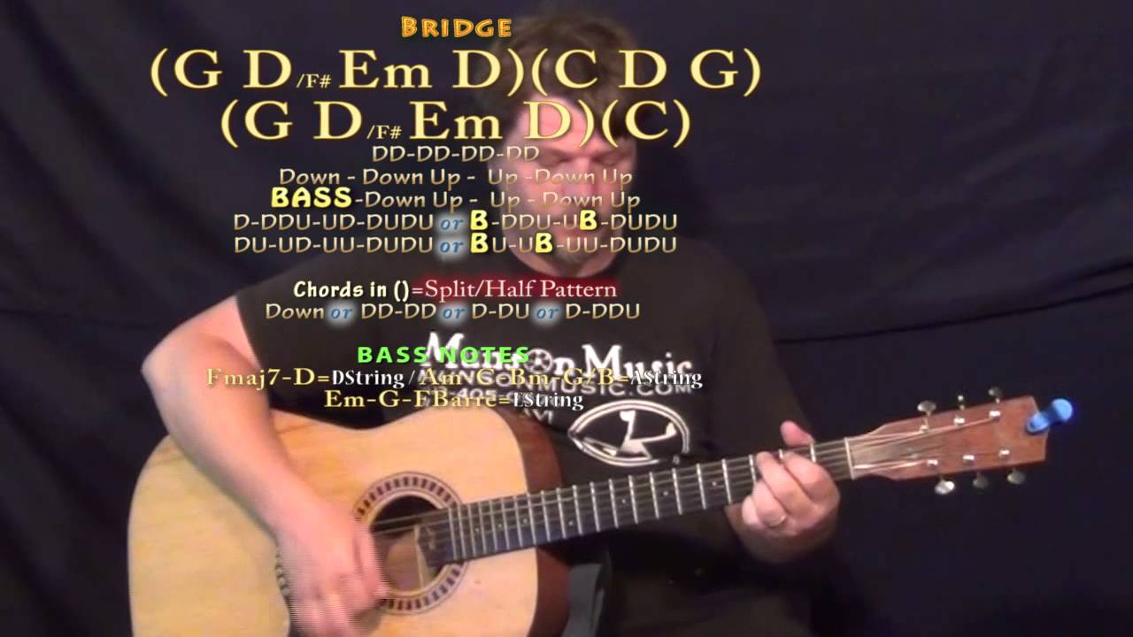 Save It For A Rainy Day Kenny Chesney Guitar Lesson Chord Chart