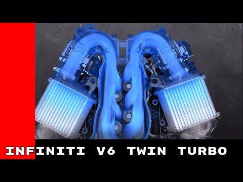 Infiniti Q50S VR Engine - 3.0 liter V6 Twin Turbo