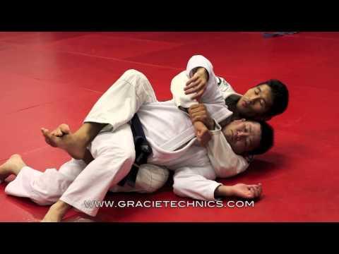 BJJ Back Control & Strong Side Chokes - Technics Jiu-Jitsu Honolulu Hawaii