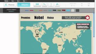 Crear infografías con easel.ly