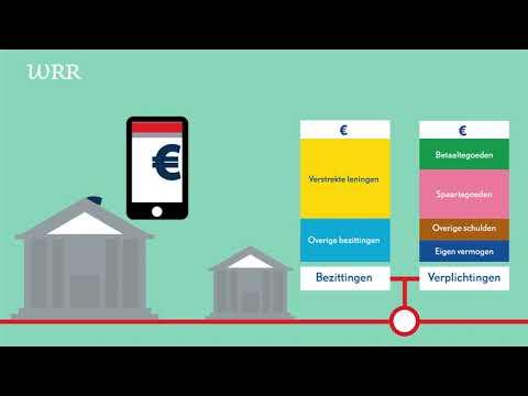 Hoe werkt geldschepping?