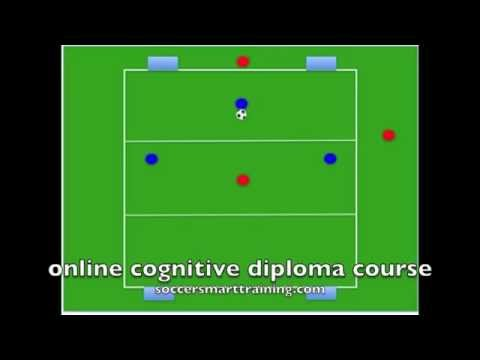Small Sided Cognitive Attacking Soccer Drills