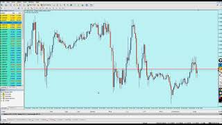 44 minutes scalping Forex!!! XTREME TRADER