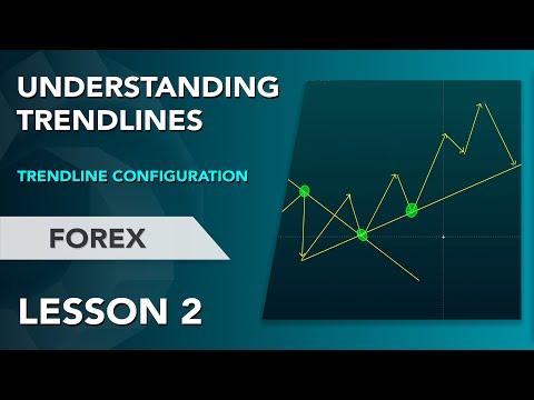 FOREX TREND IDENTIFICATION – LESSON 2 | Understanding Trendlines