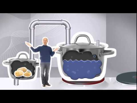 Just how does a steam boiler work? - YouTube