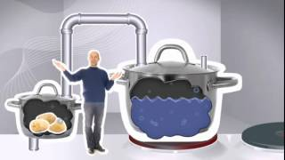 Just how does a steam boiler work?