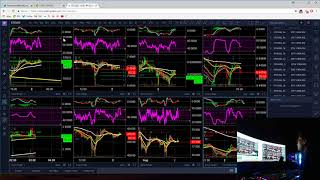 How to Create Сustom Alerts in TradingView - VideoRuclip