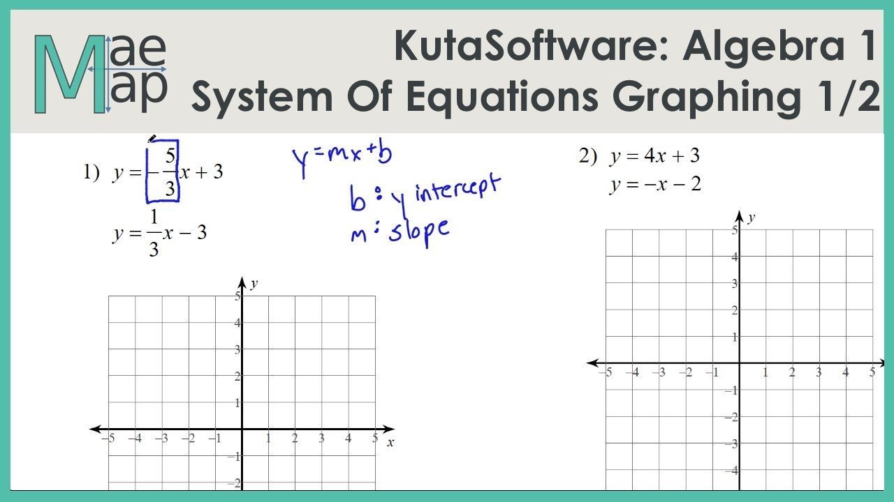 Kutasoftware Algebra 1 System Of Equations By Graphing Part 1 Youtube