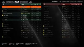 World of Tanks Console T95E2 First Class