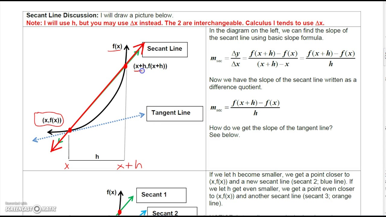 how to find tangent line without derivative