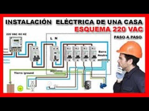 INSTALACIÓN  ELÉCTRICA DE UNA CASA- Paso A Paso