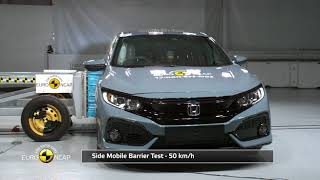 Euro NCAP Crash Test of Honda Civic (reassessment)