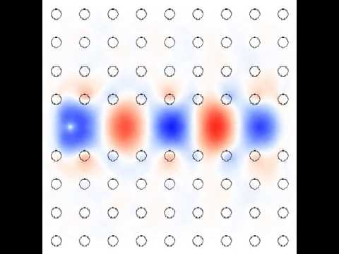 Photonic crystal waveguide using MEEP FDTD
