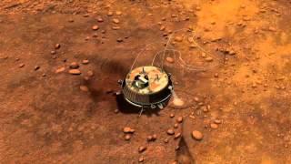 When Huygens Met Titan