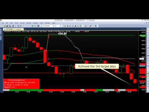 Database Technical Analysis Automated Binary Trading System