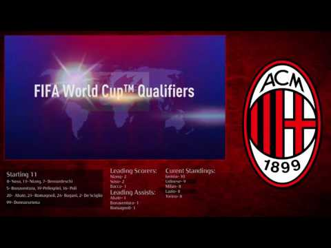 AC MILAN BUSINESS CAREER MODE S1E6: Niang is a BEAST