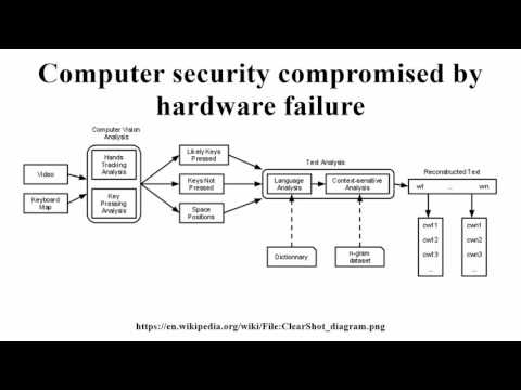 Computer security compromised by hardware failure