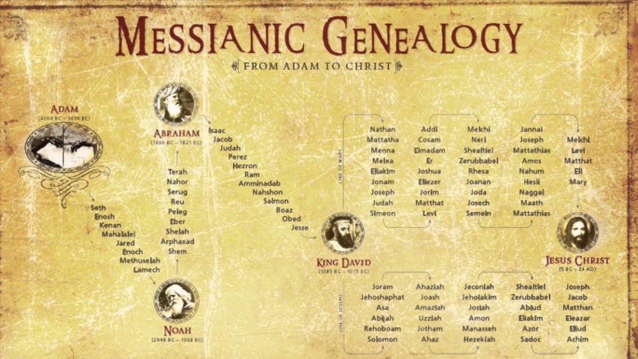 Resultado de imagen de genealogía de jesús