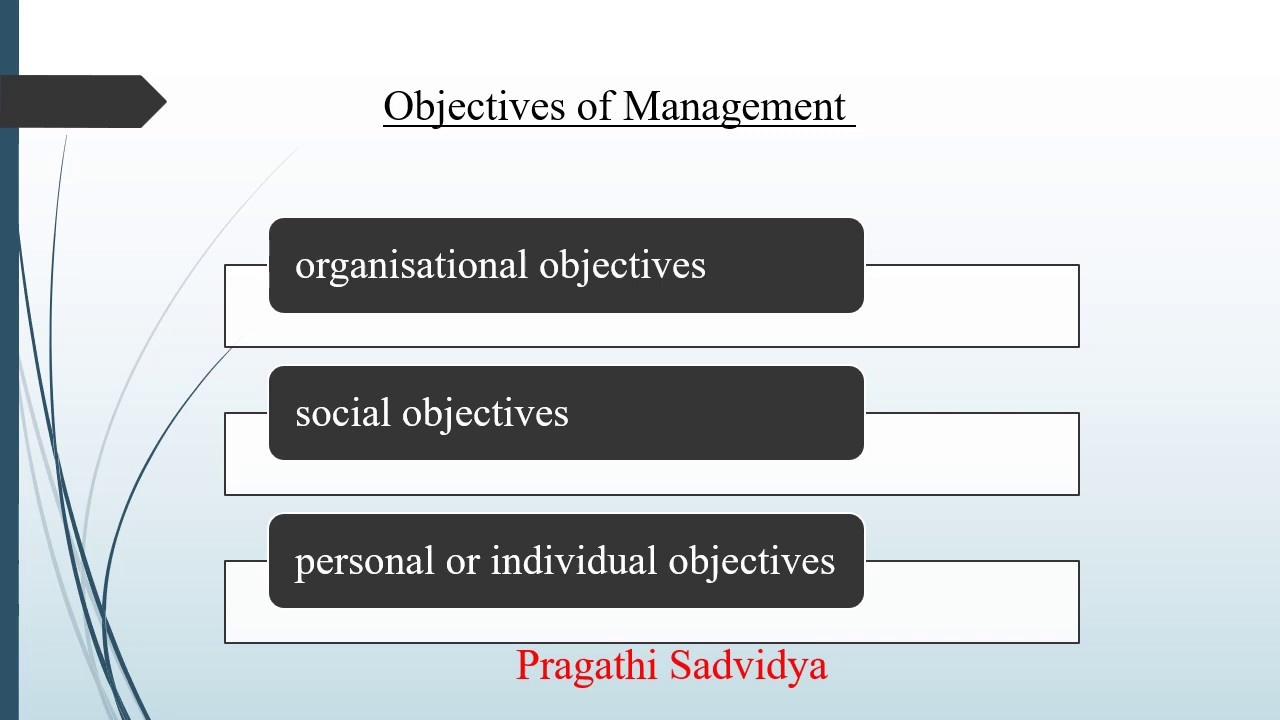 Business Studies | Chapter-1 : Nature & significance of Management