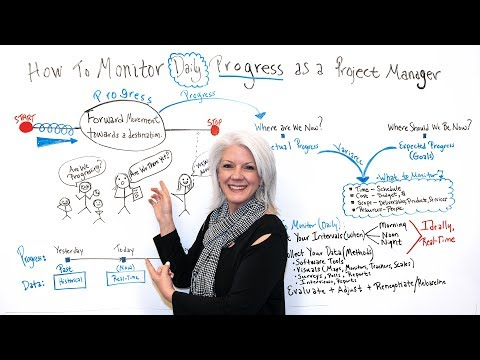 How to Monitor Daily Progress as a Project Manager - Project Management Training
