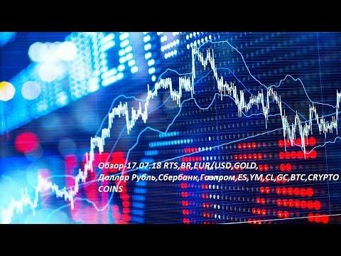 Обзор-17.07.18 RTS,BR,EUR/USD,GOLD, Доллар Рубль,Сбербанк,Газпром,ES,YM,CL,GC,BTC,CRYPTO COINS