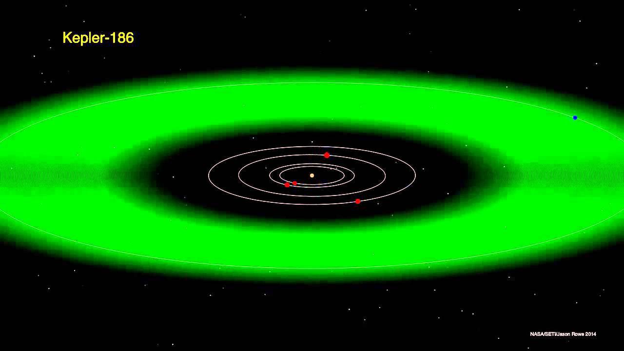 Kepler-186 - YouTube