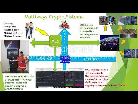 Multiways Crypto Systema MCS Brasil