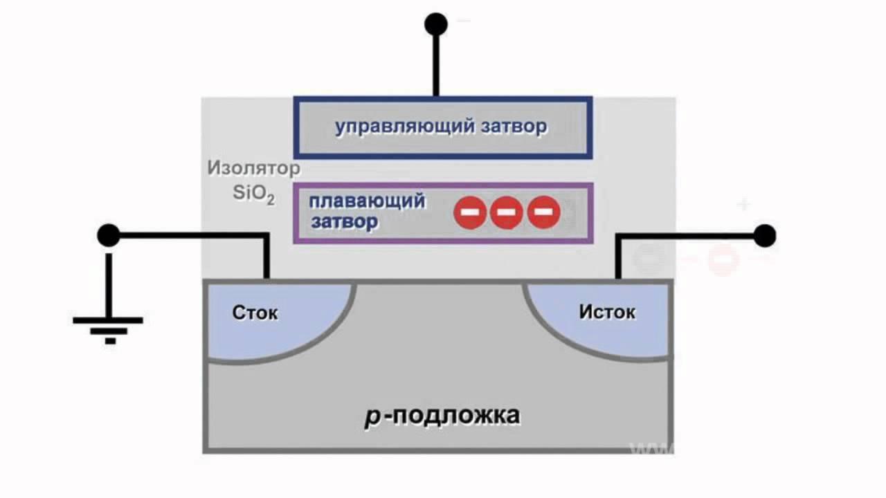 floating-gate transistor