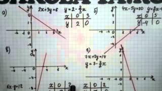 Алгебра 9 кл. Мордкович. Параграф 5.4