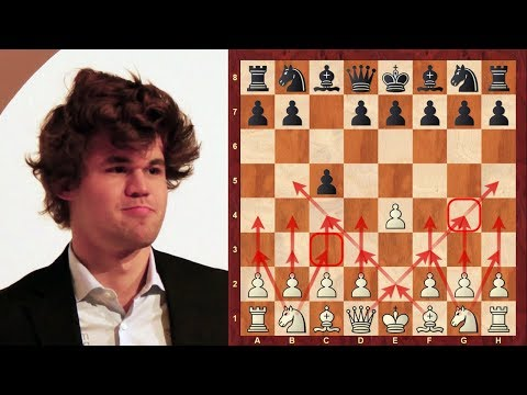 Blitz Chess : Magnus Carlsen's top secret weapon against Sicilian buried in touch-move controversy!