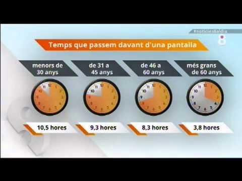 Campanya Visió i Pantalles - 2ª Emissió 8TV 8 al Dia