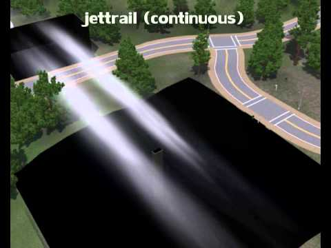 Sims 3 Fog Emitter Effects Animations: Group G-O