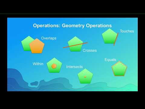 Building Interactive Web Apps Using the ArcGIS API for JavaScript Geometry Engine