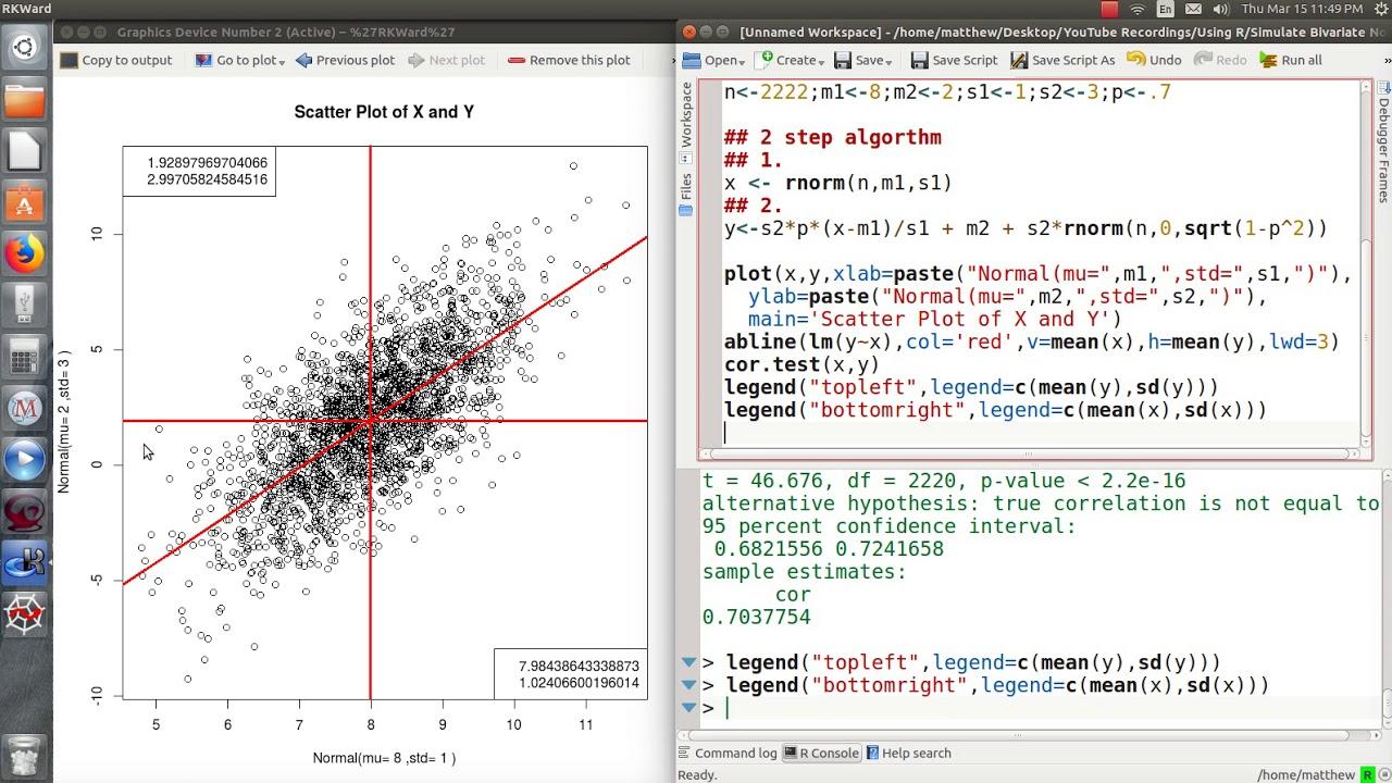 Using R: Simulating Bivariate Normal Random Data (part 1)