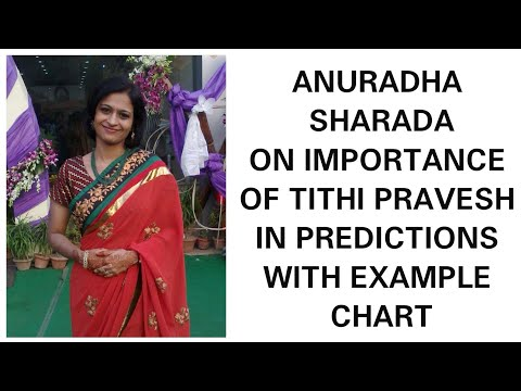 ANURADHA SHARADA ON IMPORTANCE OF TITHI PRAVESH IN PREDICTION WITH EXAMPLE CHART