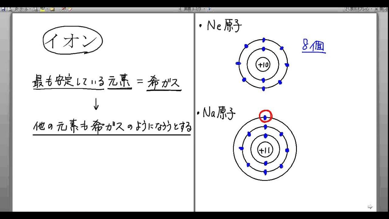 高校化学解説講義:「イオン結合」...